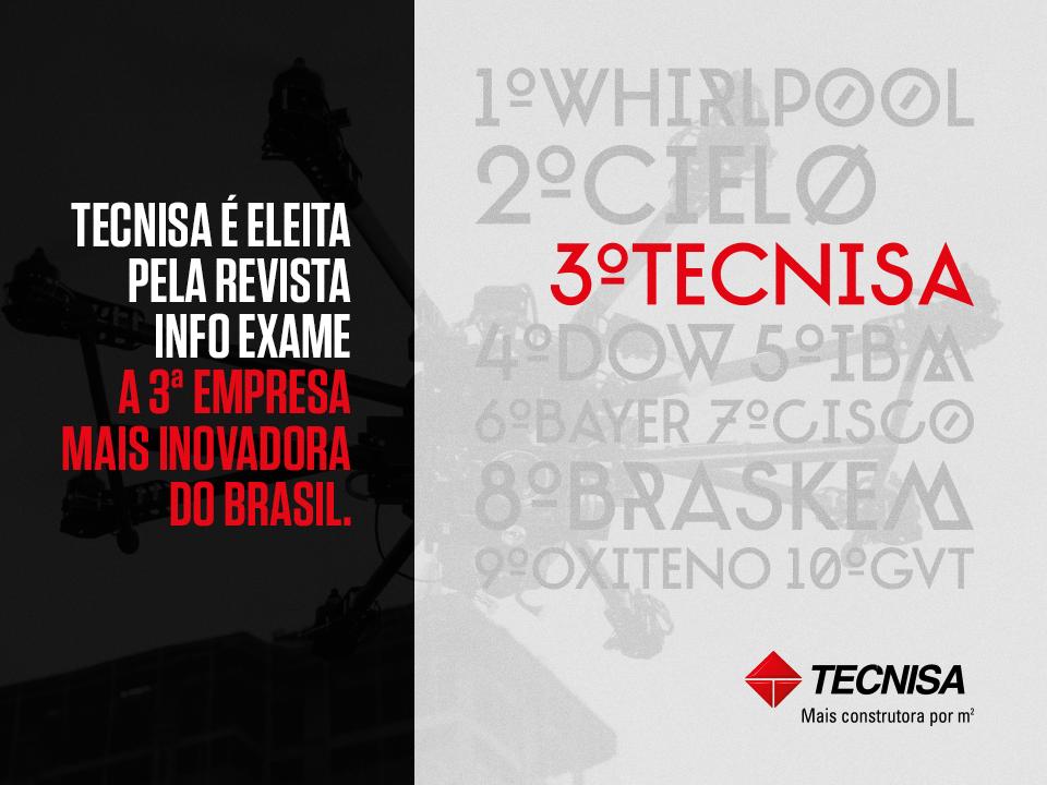 TECNISA é eleita 3ª empresa mais inovadora do Brasil